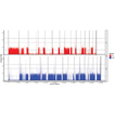 Genic introgression from an invasive ...